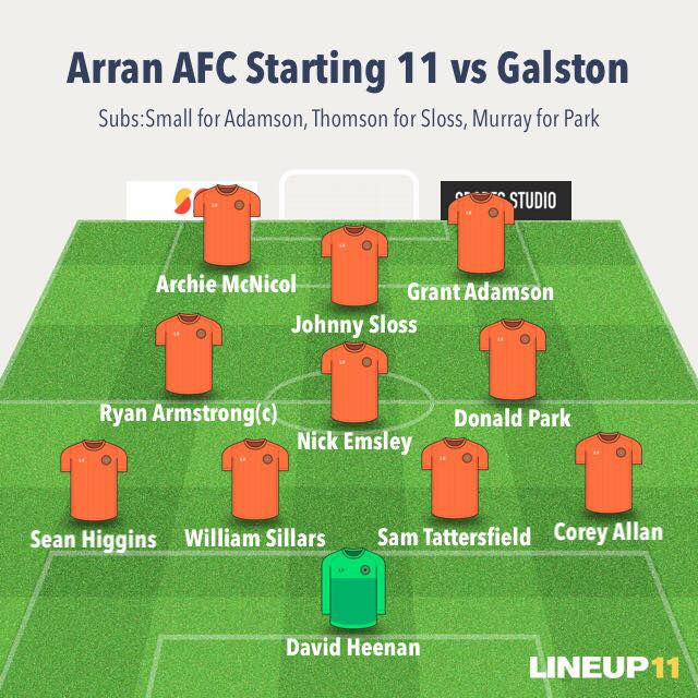 The Arran lineup in the game against Galston.