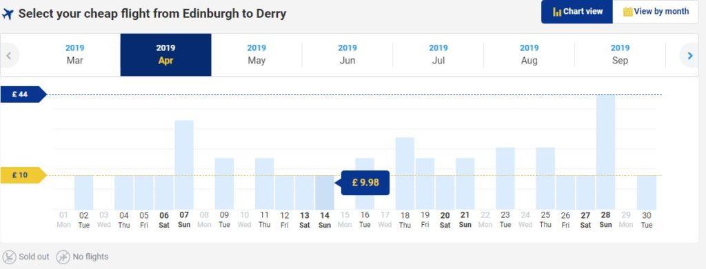 Derry - Ryanair Flights from Edinburgh