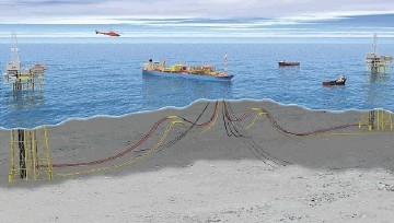 IOR PROJECT: Layout of the Peregrino field offshore Brazil