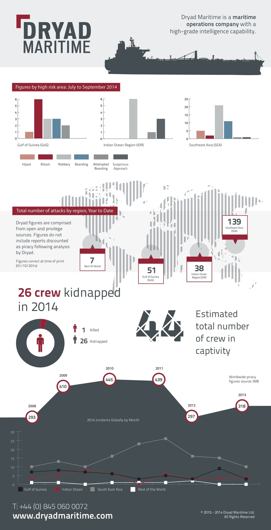 Infographic: Dryad Maritime have warned piracy will increase in South East Asia