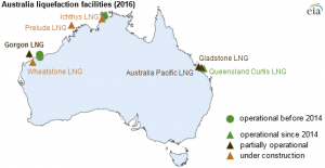 Australia - Gorgon project