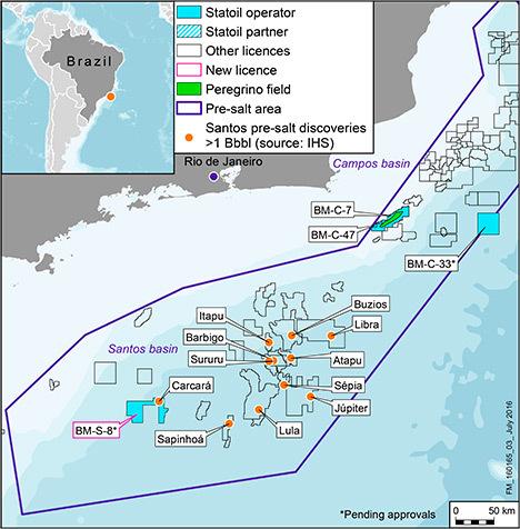 The Santos Basin