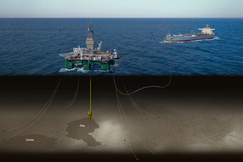 CGI of the Leiv Eiriksson rig on the Alta field