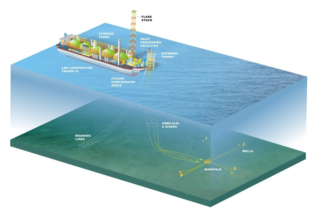 An illustration of the FLNG project.