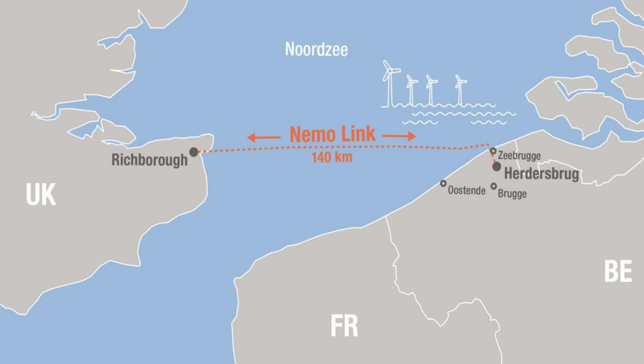 Nemo Link between the UK and Belgium.