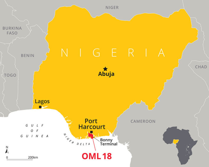 San Leon continued to experience problems in exporting oil in Nigeria, with downtime and pipeline losses reducing OML 18's exports.