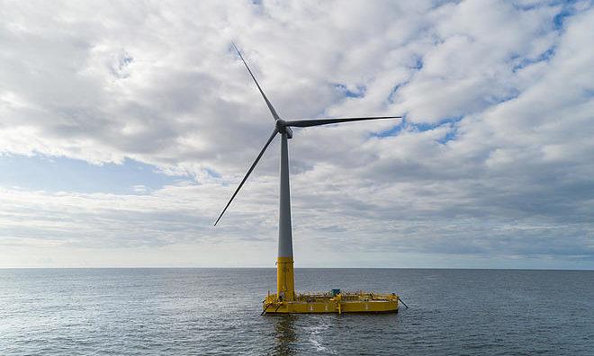 Orcadian Energy AIM