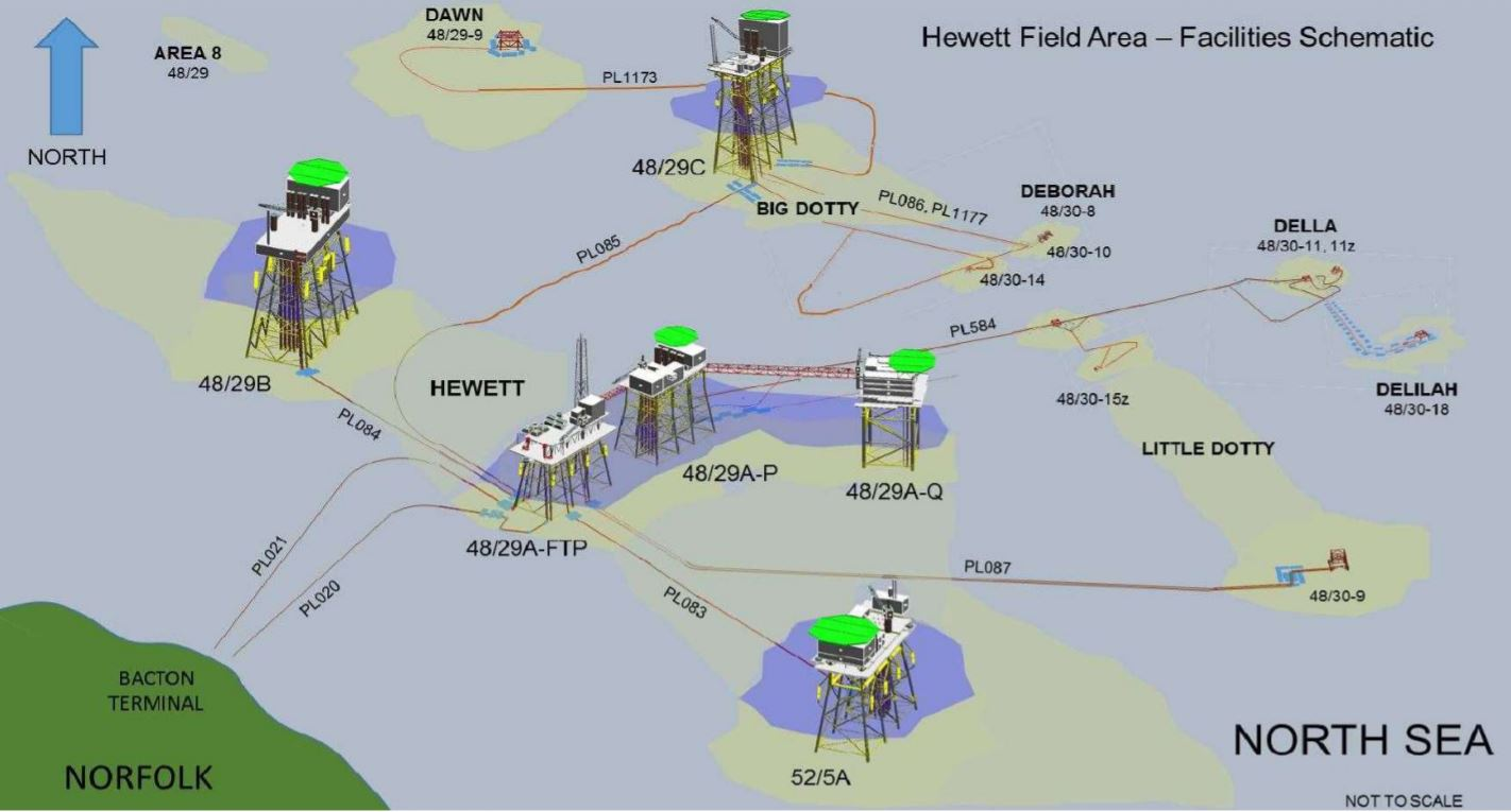 Eni handed in decommissioning plans for Hewett