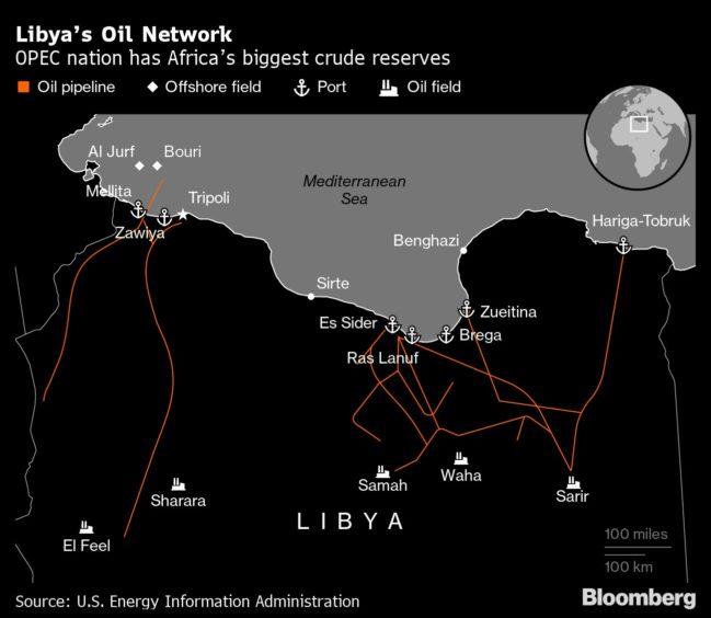 Libya's Oil Network