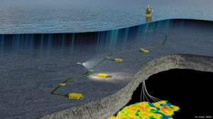 Aker Solutions, Wood clinch contracts as Equinor sanctions major subsea development