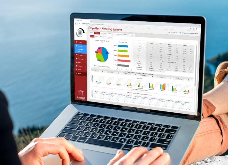 metering Management Information System