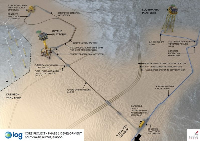An illustration of phase one of IOG's core project.