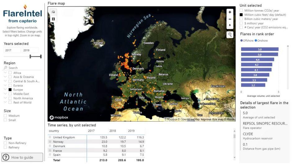 Screenshot of FlareIntel tool on Europe