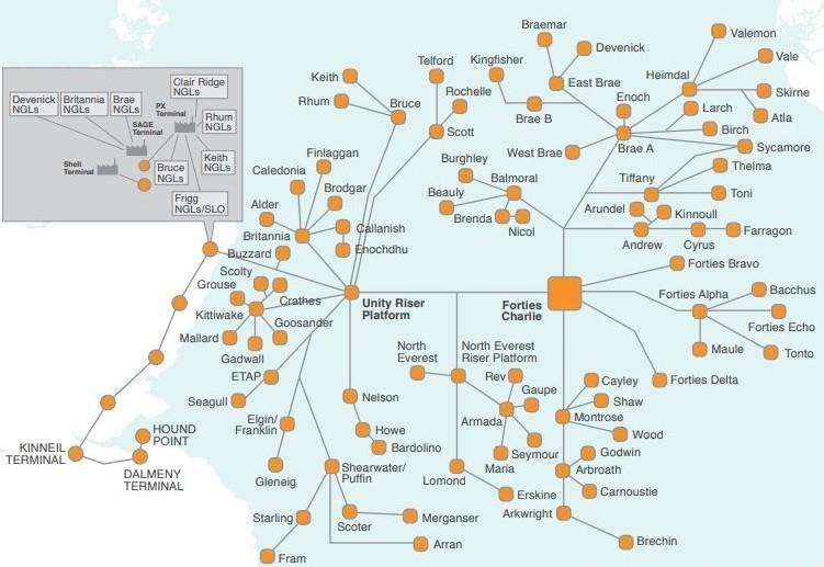 covid shutdowns North Sea