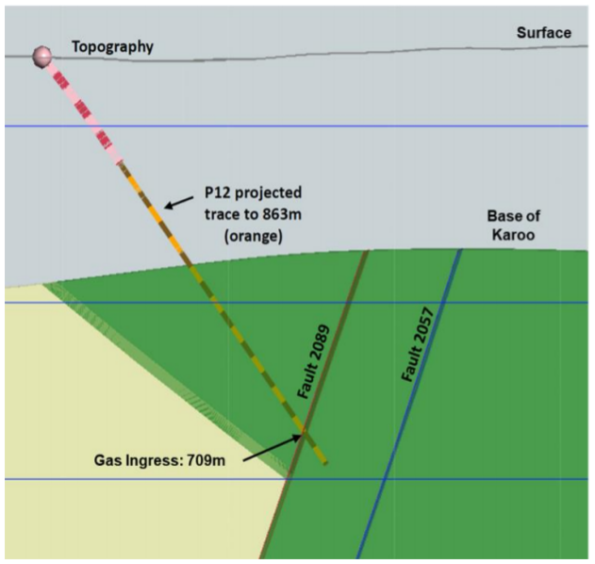 Schematic showing P12 drill plan