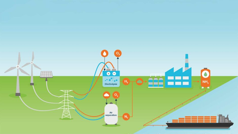 Infographic showing ammonia production and shipping