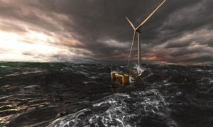 supply chain floating wind