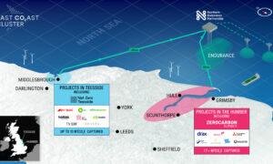 HyNet East Coast Cluster CCUS