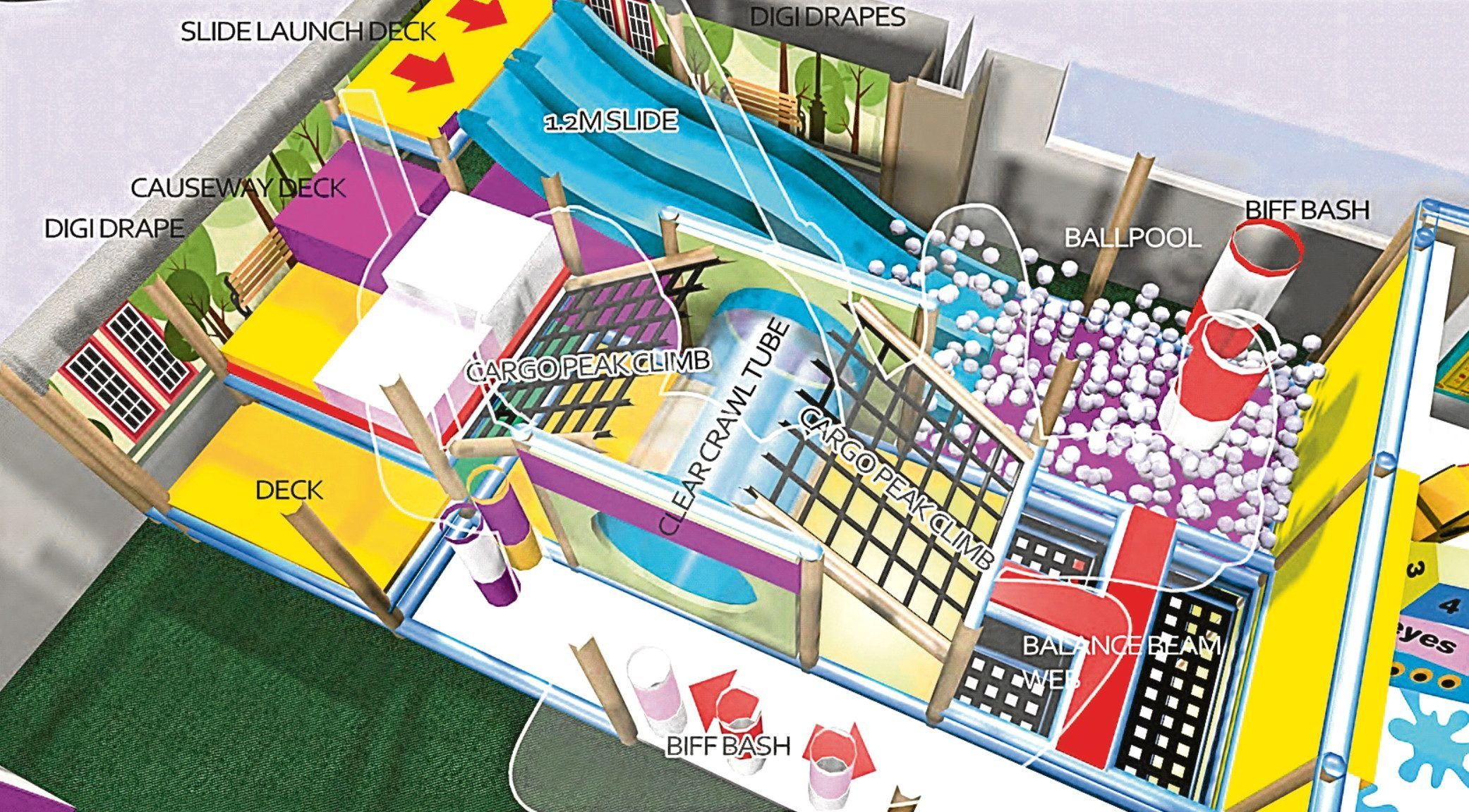 How the soft play area in Inverurie could look