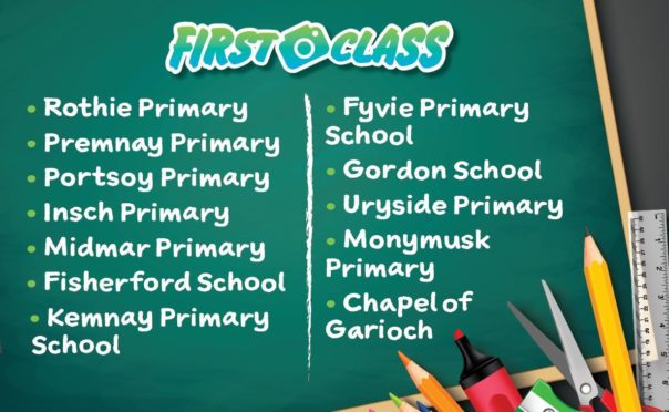 First Class 2020: All the primary one pictures featured on Thursday November 5