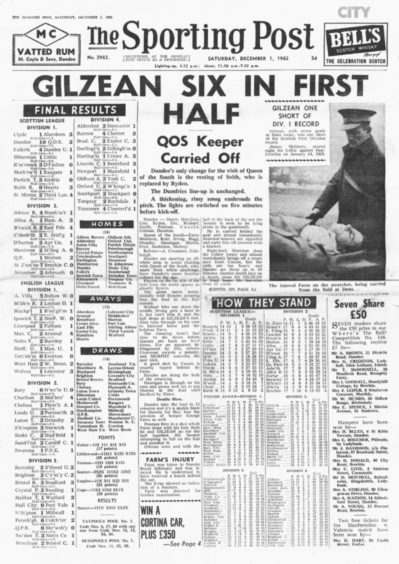 Sporting Post front page 1/12/62.