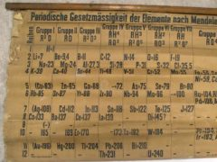 The periodic table dates from around 1885 (University of St Andrews/PA)