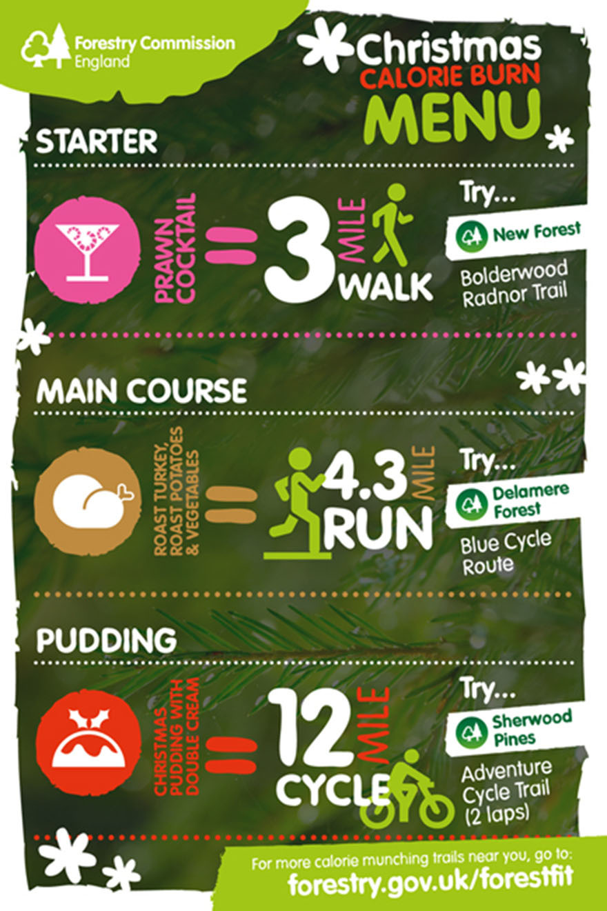 Infographic comparing food calorie counts with activities