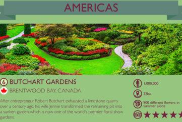 Gardens around the world infogram