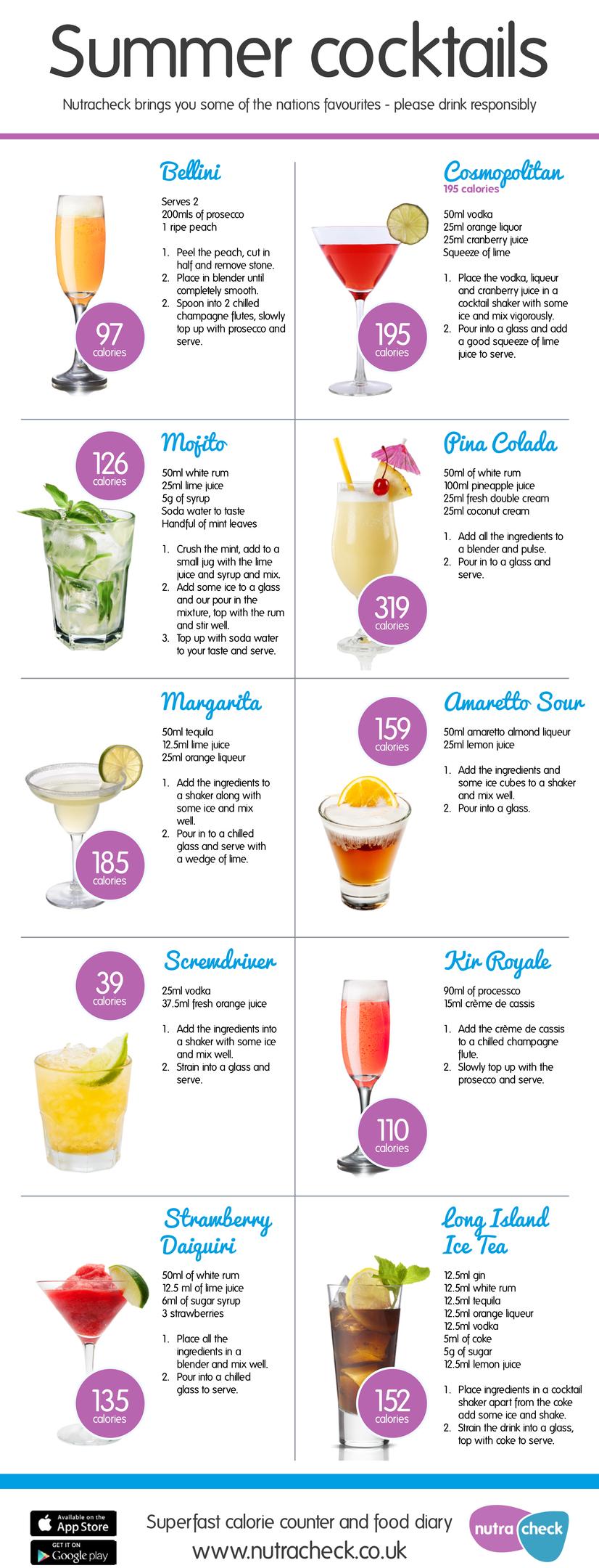 Cocktails Infogram