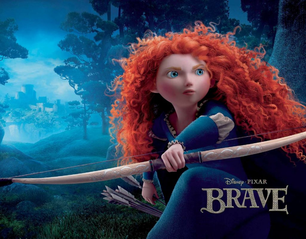 Scotland On Film
