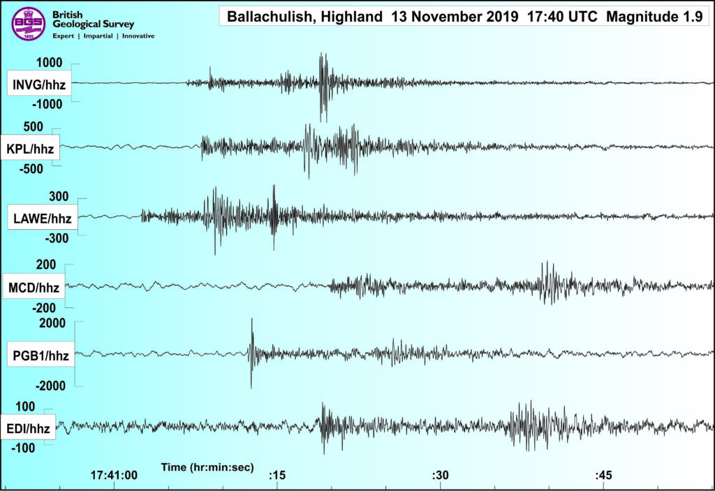 South Lochaber rocked by minor earthquakes
