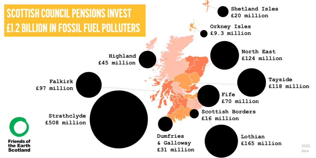 Greens call for councils to stop investing millions in fossil fuels