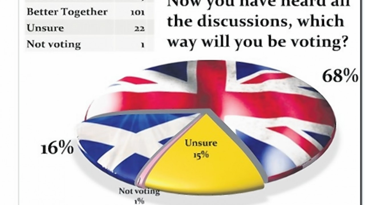 Which way will you be voting? Full audience poll