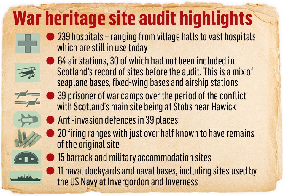 WWI_Heritage_Sites