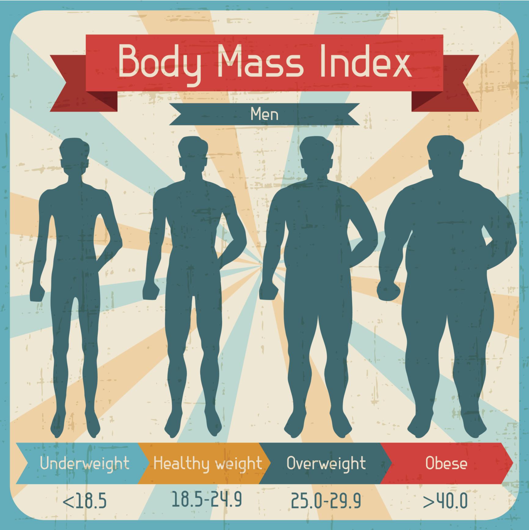 TOPICAL Weightloss Surgery 09040138042