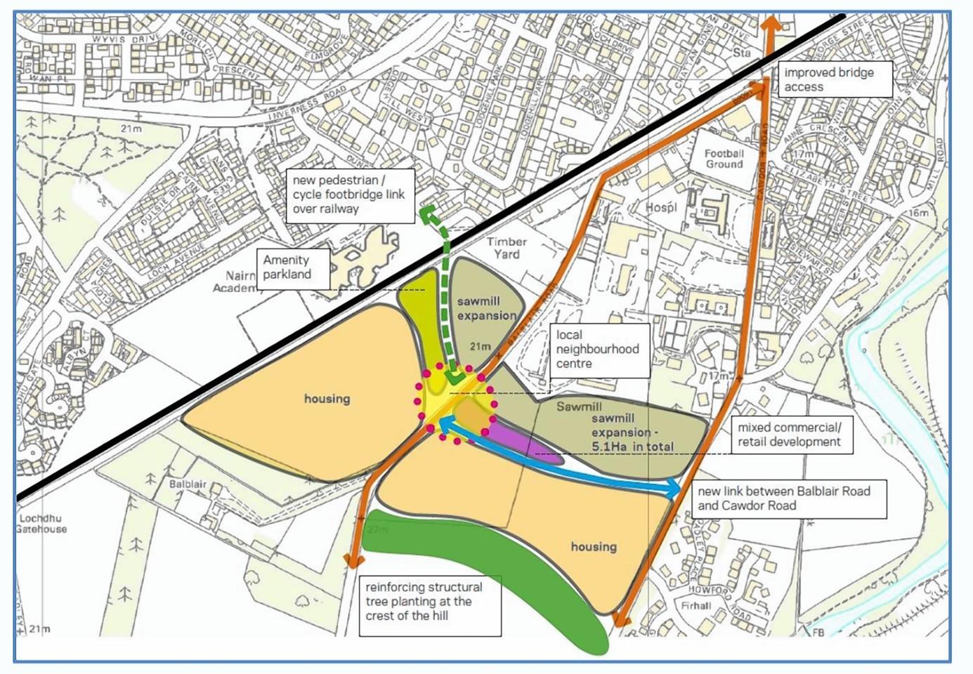 Nairn South masterplan
