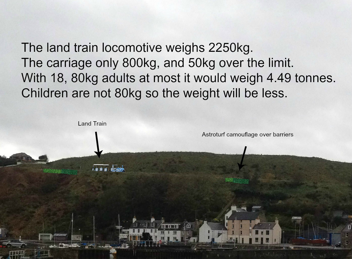 Stonehaven Town Partnership have made these calculations to argue their case for taking their tourist road train down the Bervie Braes