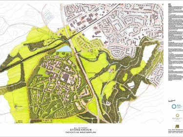 Mill of Forest plans for the development near Stonehaven
