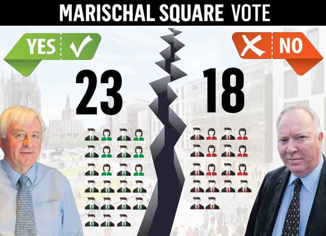 Marischal Square voting split