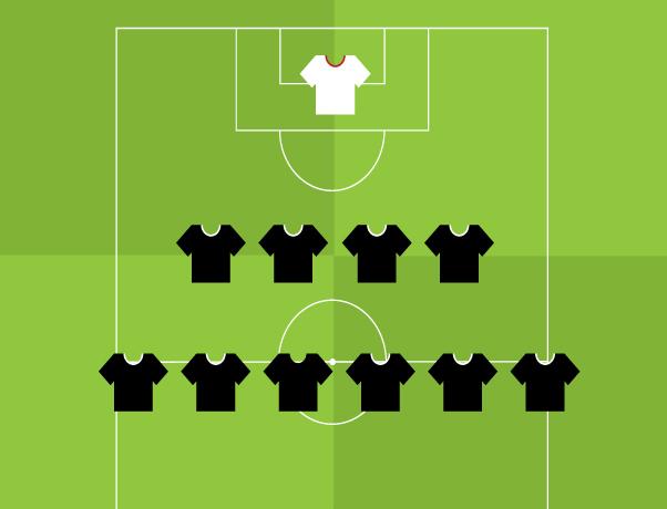 team line up