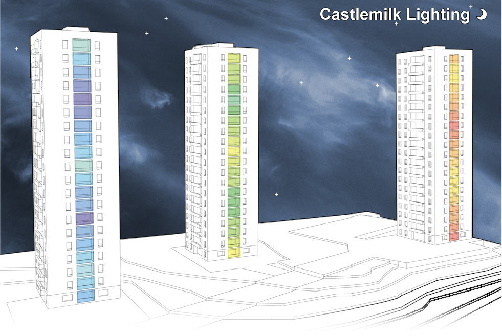The scheme at Balnagask could look like a similar project in the Castlemilk area of Glasgow