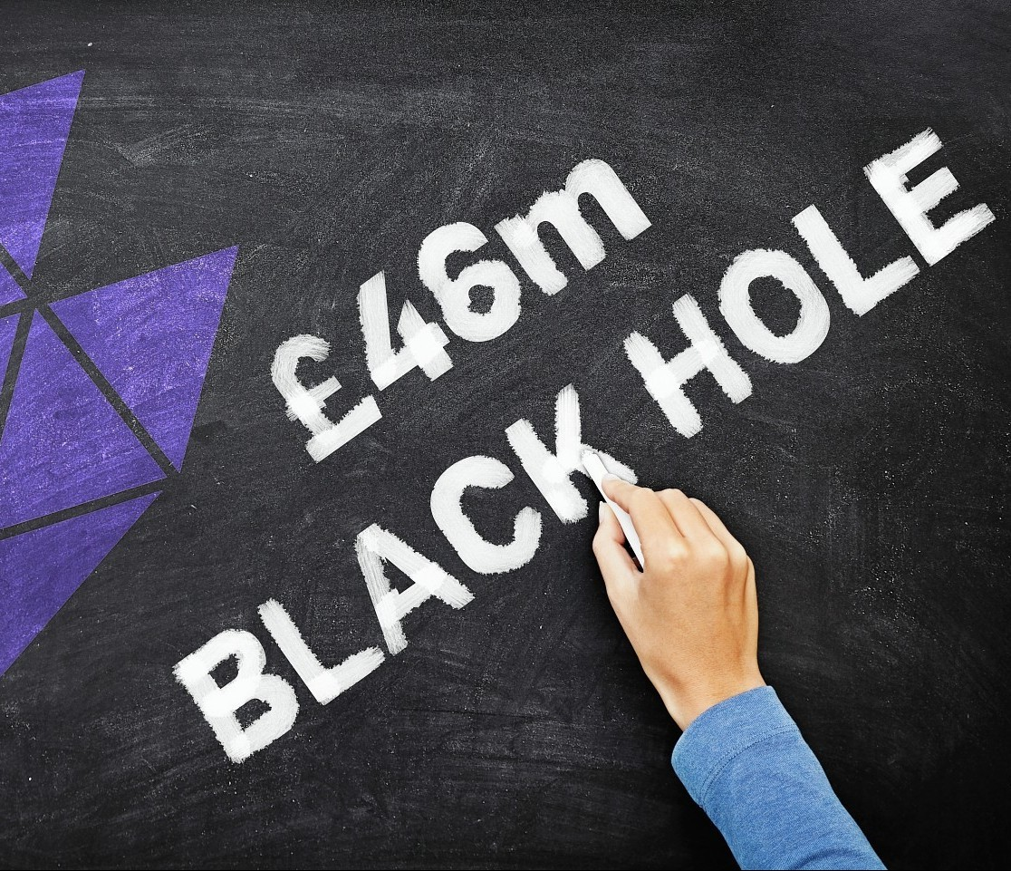 The level of savings required rocketed from £13.3million to £46.3million
