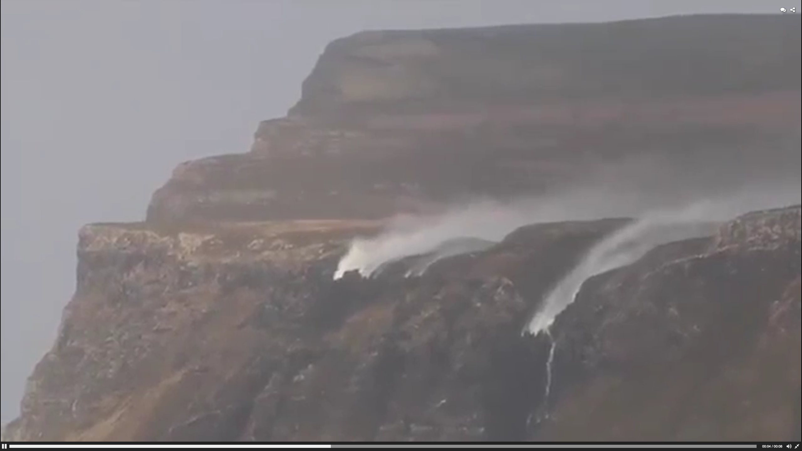 Mull waterfalls being blown backwards by high winds