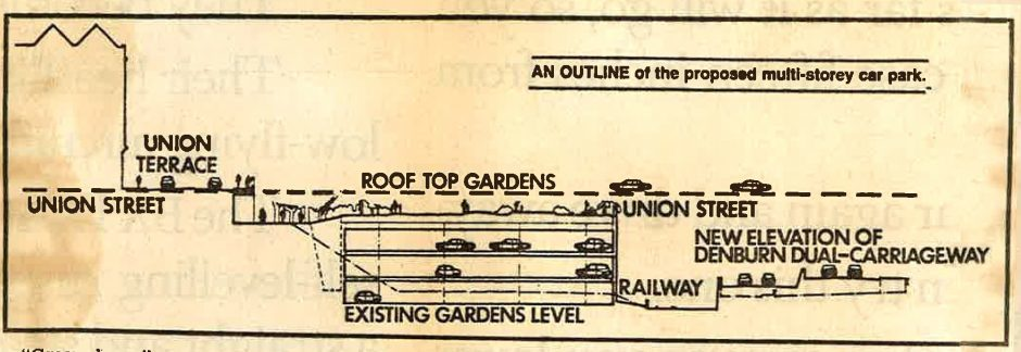 The car park idea was resurrected two decades later - but turned down in 1987