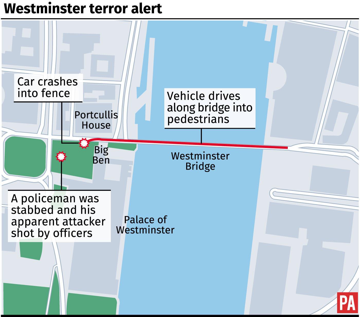 POLICE Westminster