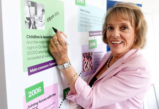 Dame Esther Rantzen, the founder of Childline visited their offices in Aberdeen to appeal for volunteers for the service last year.