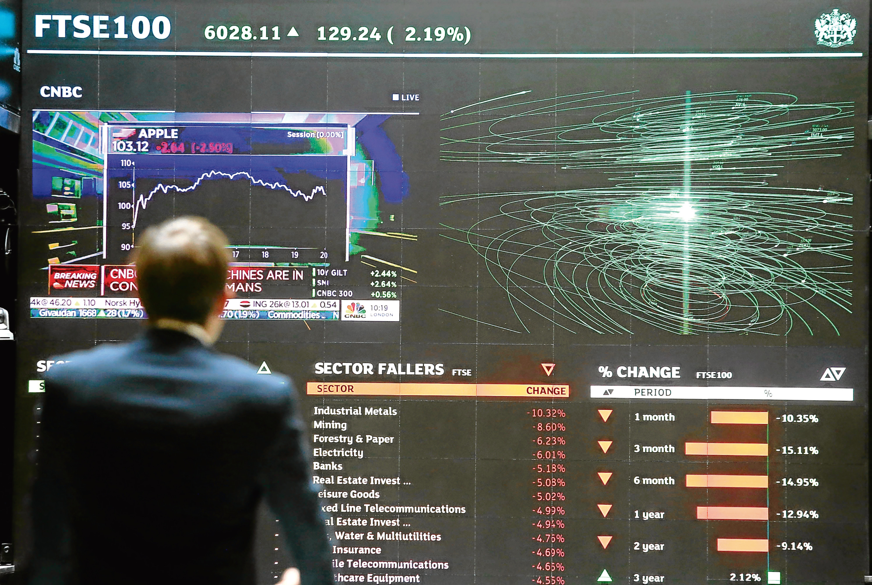 A city worker looks at a stock ticker screen at the London Stock Exchange in the City of London. PRESS ASSOCIATION Photo. Picture date: Tuesday August 25, 2015. The FTSE 100 Index bounced back above the 6,000 mark after surging by nearly 2% as it recovered following one of its worst sessions in recent years. See PA story CITY FTSE. Photo credit should read: Philip Toscano/PA Wire