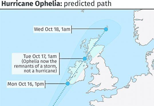 The predicted path of Hurricane Ophelia