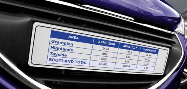 New car sales figures across the UK.