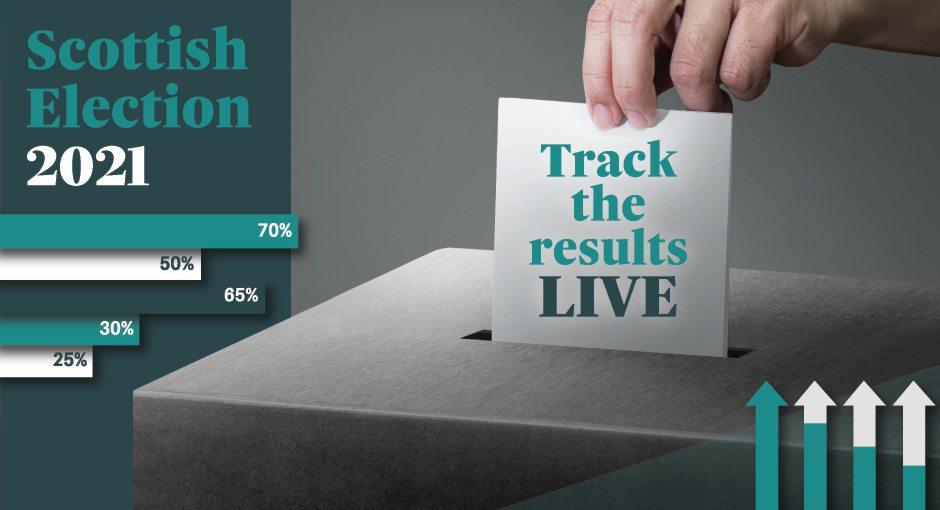 Scottish election 2021 results tracker